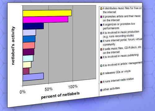 Отчёт обисследовании сетевых лейблов воPhlow Magazine